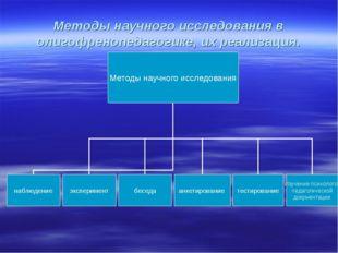Методы научного исследования в олигофренопедагогике, их реализация.