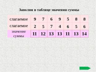слагаемое слагаемое значение суммы 9 7 6 9 5 8 8 2 5 7 4 6 5 6 11 12 13 13 1
