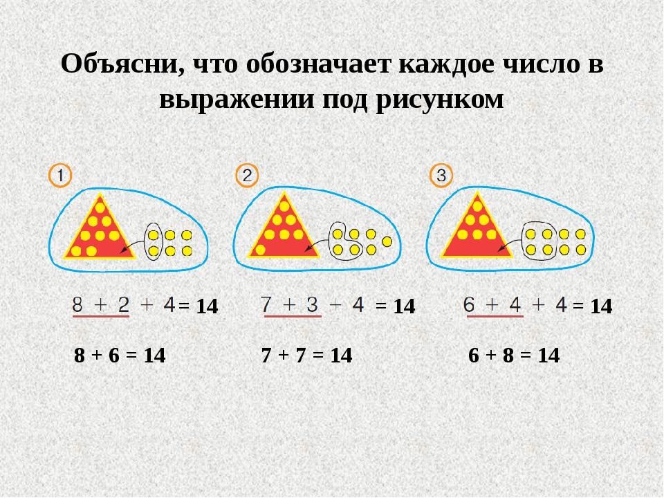 Объясни, что обозначает каждое число в выражении под рисунком = 14 = 14 = 14...