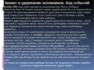 Захват и удержание заложников. Ход событий 1 сентября 2004 года отряд террори