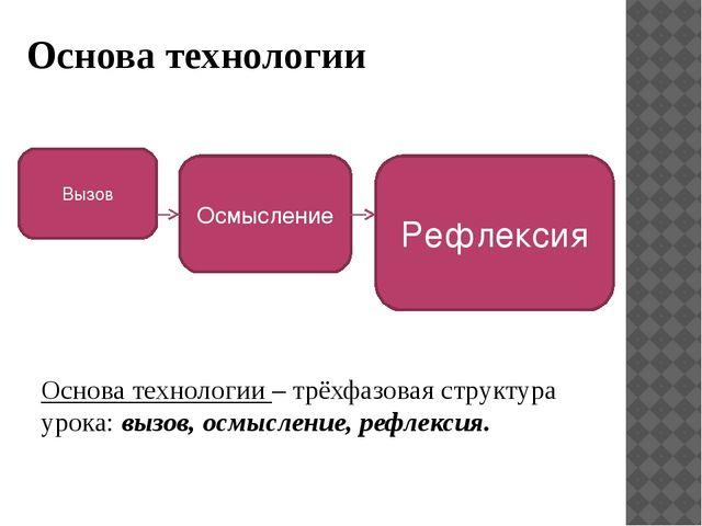 Вызов Осмысление Рефлексия Основа технологии – трёхфазовая структура урока: в...