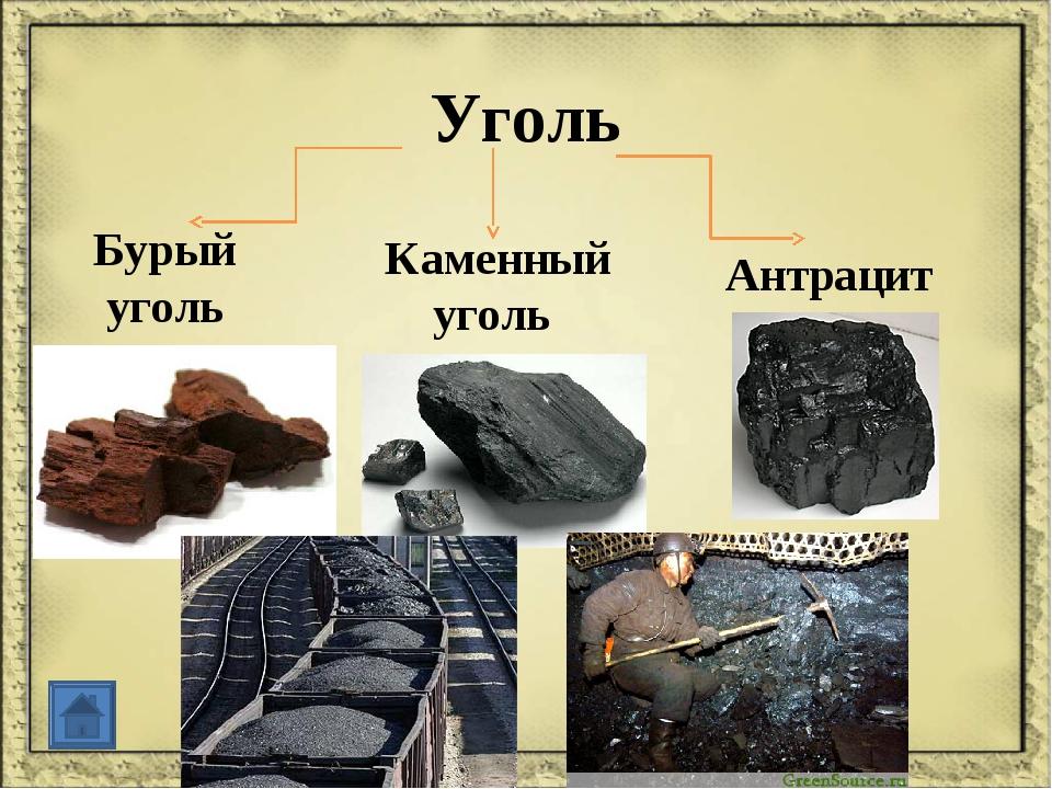 Пути нефти к потреблению Добыча нефти Перевозка нефти Переработка нефти Испол...