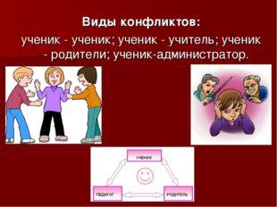Виды конфликтов: ученик - ученик; ученик - учитель; ученик - родители; ученик