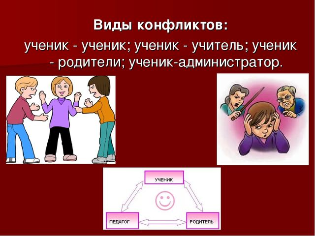 Виды конфликтов: ученик - ученик; ученик - учитель; ученик - родители; ученик...