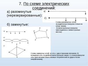 7. По схеме электрических соединений: а) разомкнутые (нерезервированные): б)