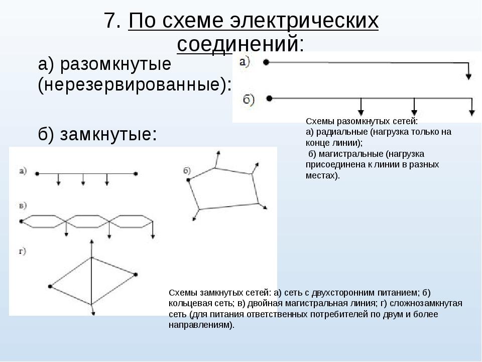 7. По схеме электрических соединений: а) разомкнутые (нерезервированные): б)...