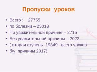 Пропуски уроков Всего : 27755 по болезни – 23018 По уважительной причине – 27