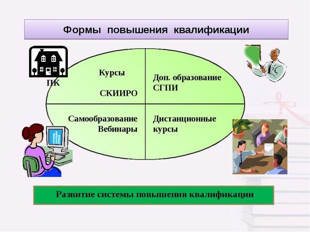 Развитие системы повышения квалификации Формы повышения квалификации Курсы П...