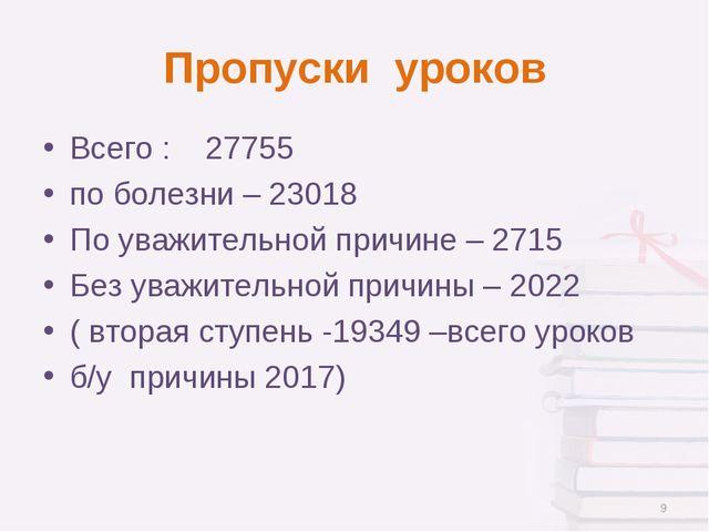Пропуски уроков Всего : 27755 по болезни – 23018 По уважительной причине – 27...