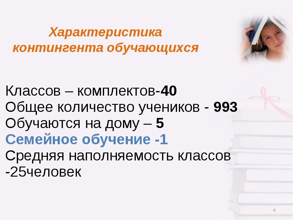 * Характеристика контингента обучающихся Классов – комплектов-40 Общее количе...