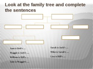 Look at the family tree and complete the sentences William Jane Sarah Mike Li