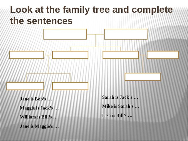 Look at the family tree and complete the sentences William Jane Sarah Mike Li...