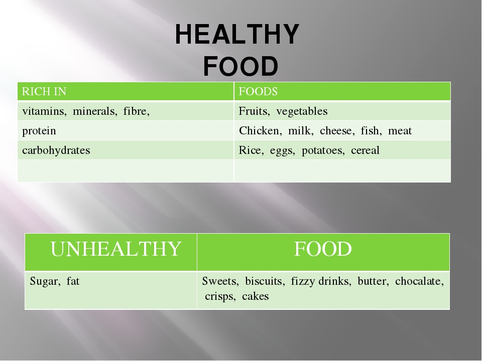 HEALTHY FOOD RICH IN FOODS vitamins,minerals, fibre, Fruits, vegetables prote...