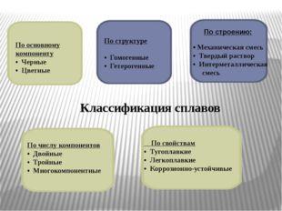 Классификация сплавов По строению: • Механическая смесь • Твердый раствор • И