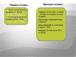 Чугун сплав железа и углерЧугун сплав железа и углерода (2 -4.5%), оЧугун спл