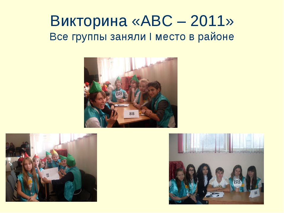 Викторина «АВС – 2011» Все группы заняли I место в районе