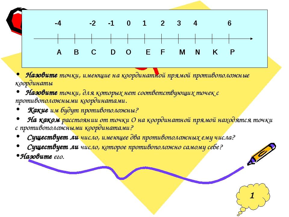 Назовите точки, имеющие на координатной прямой противоположные координаты На...