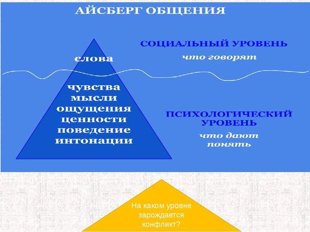 На каком уровне зарождается конфликт?
