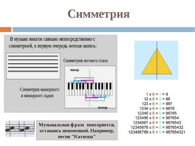 Симметрия Музыкальная фраза повторяется, оставаясь неизменной. Например, песн...