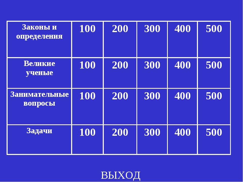 ВЫХОД Законы и определения100200300400500 Великие ученые100200300400...