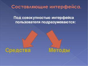 Под совокупностью интерфейса пользователя подразумеваются: Средства Методы