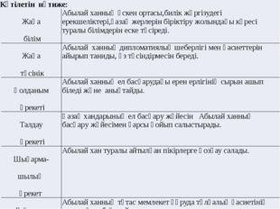 Күтілетін нәтиже: Жаңа білім Абылай ханның өскен ортасы,билік жүргізудегі ере