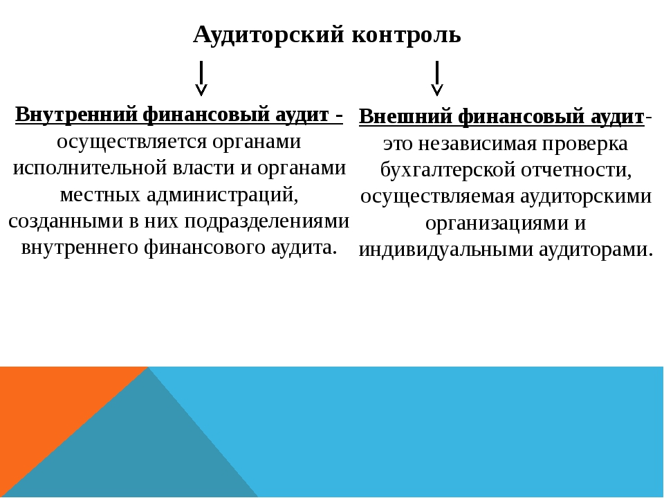 Аудиторский контроль Внутренний финансовый аудит - осуществляется органами ис...