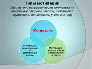 Типы мотивации (Мотив-это направленность школьника на отдельные стороны работ