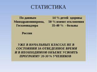 СТАТИСТИКА По данным 14 % детей здоровы Минздравминпрома, 50 % имеют отклонен