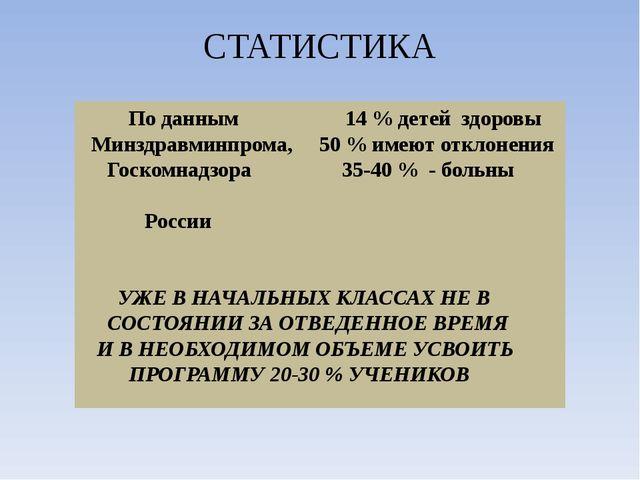 СТАТИСТИКА По данным 14 % детей здоровы Минздравминпрома, 50 % имеют отклонен...