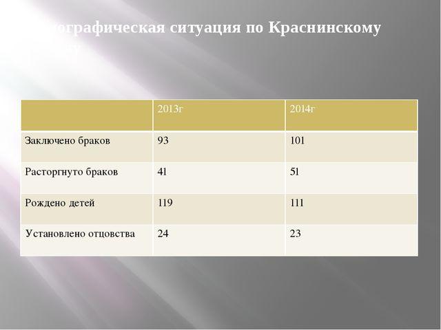 Демографическая ситуация по Краснинскому району 2013г 2014г Заключено браков...