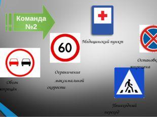 Команда №2 Обгон запрещён Ограничение максимальной скорости Пешеходный перехо