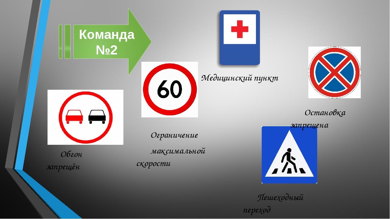 Команда №2 Обгон запрещён Ограничение максимальной скорости Пешеходный перехо...