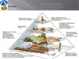 здоровое питание ◄ Эта пищевая пирамида помогает составить рацион из разных