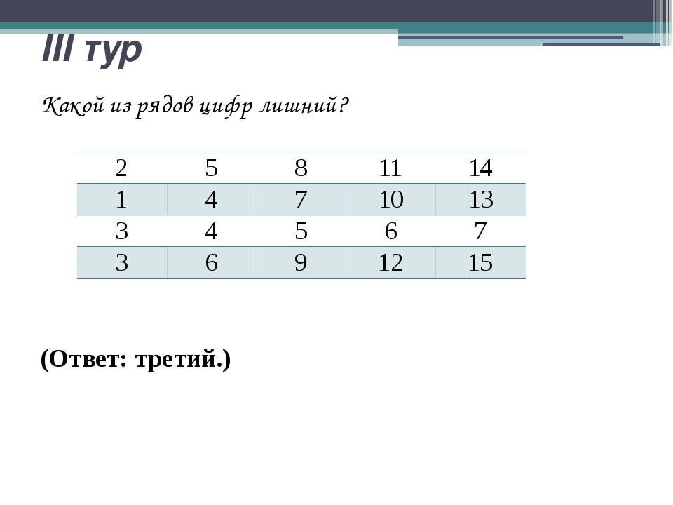 III тур Какой из рядов цифр лишний? (Ответ: третий.)  2 5 8 11 14 1 4 7 10 1...