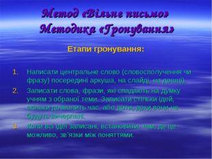 Метод «Вільне письмо» Методика «Гронування» Етапи гронування: Написати центра