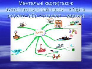 Ментальні карти(також зустрічаються такі назви : «Карти розуму» або «Інтелект