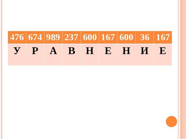 47667498923760016760036167 УРАВНЕНИЕ
