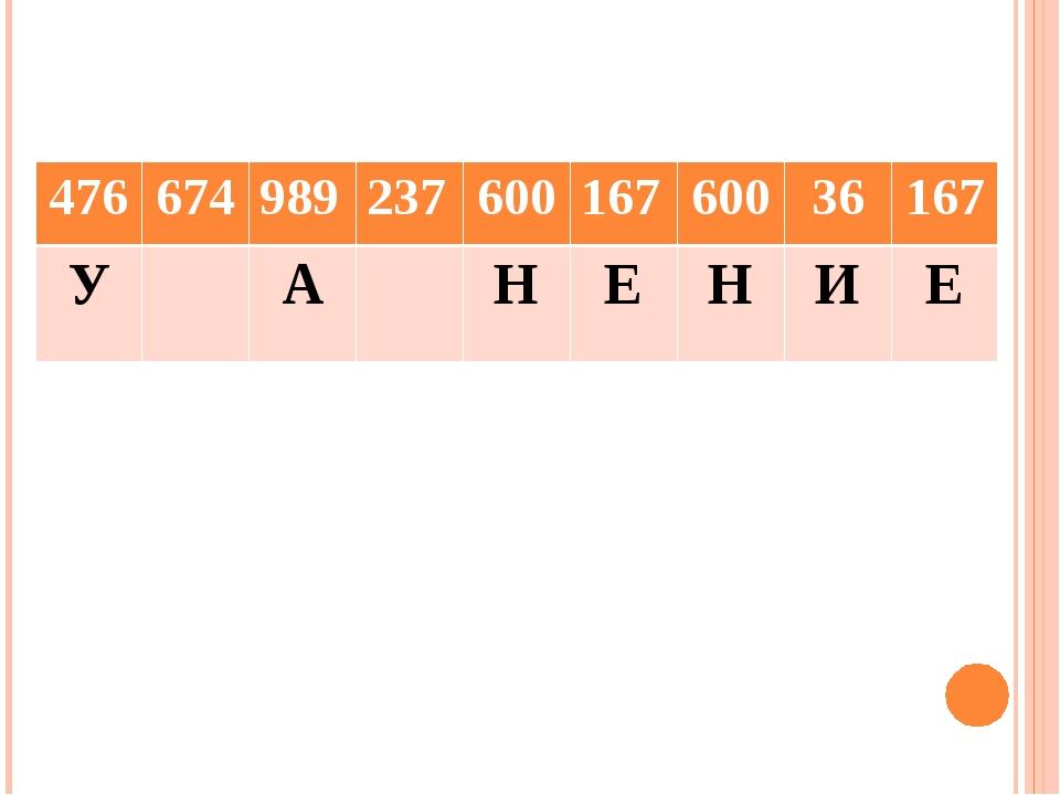 47667498923760016760036167 УАНЕНИЕ