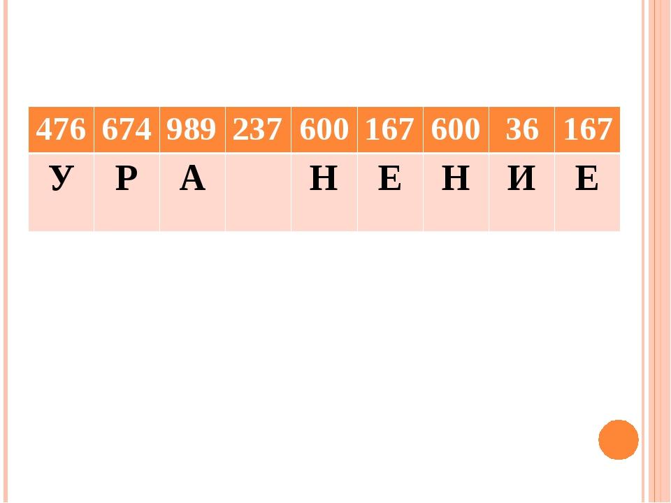47667498923760016760036167 УРАНЕНИЕ