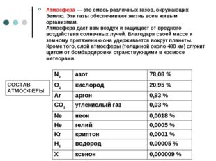 Атмосфера — это смесь различных газов, окружающих Землю. Эти газы обеспечиваю