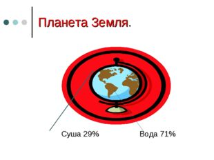 Планета Земля. Суша 29% Вода 71%
