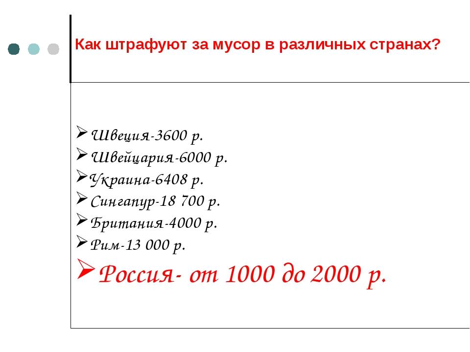 Швеция-3600 р. Швейцария-6000 р. Украина-6408 р. Сингапур-18 700 р. Британия...
