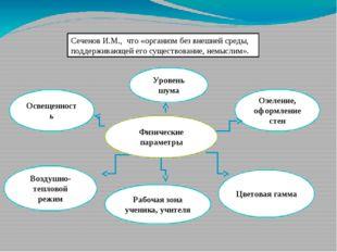 Сеченов И.М., что «организм без внешней среды, поддерживающей его существован