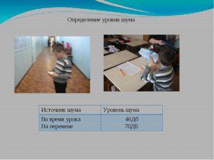 Определение уровня шума Источникшума Уровеньшума Во время урока На перемене 4
