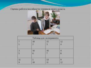Оценка работоспособности учеников моего класса Таблица для эксперимента 7 1 1