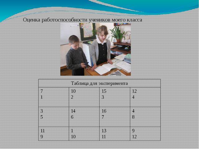 Оценка работоспособности учеников моего класса Таблица для эксперимента 7 1 1...