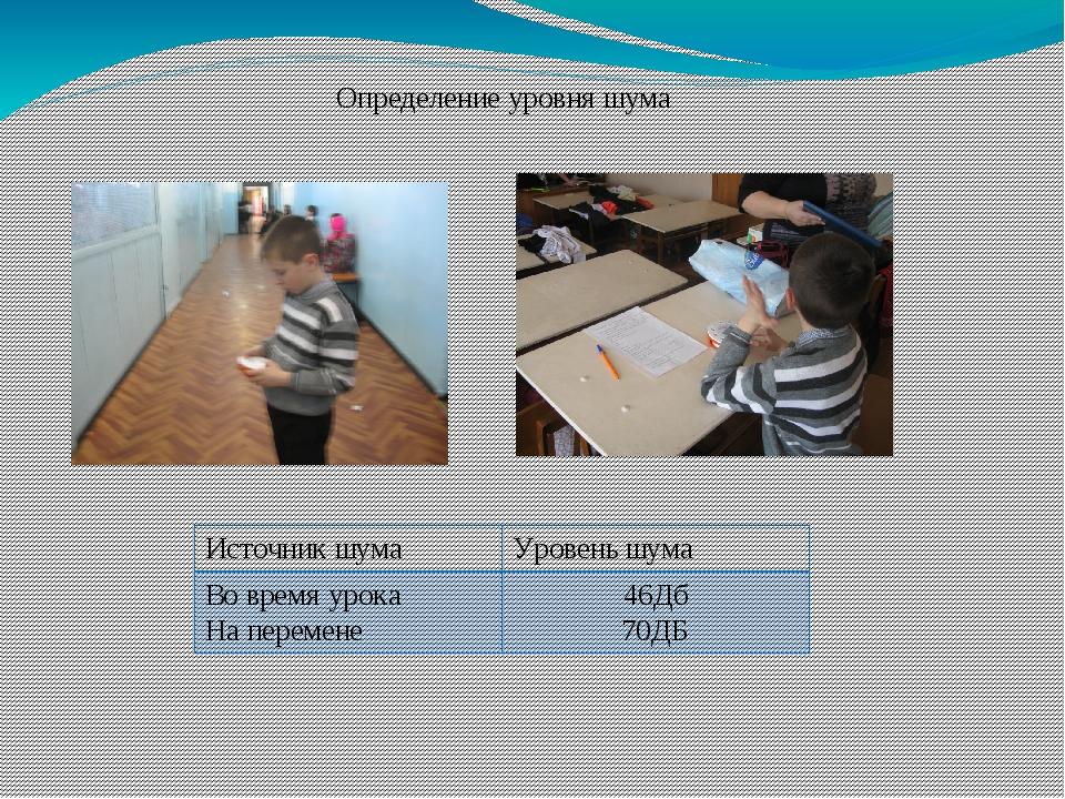 Определение уровня шума Источникшума Уровеньшума Во время урока На перемене 4...