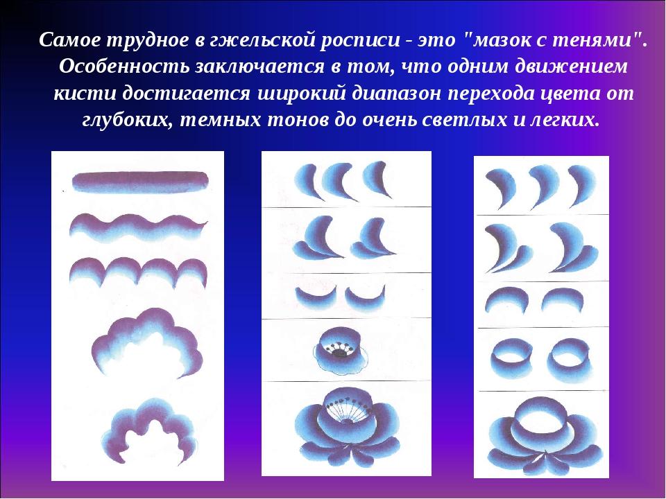 """Самое трудное в гжельской росписи - это """"мазок с тенями"""". Особенность заключа..."""