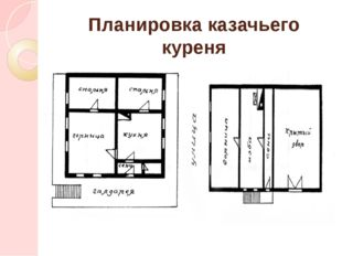 Планировка казачьего куреня